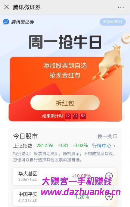 腾讯微证券周一抢牛日抽红包最高8.8元。